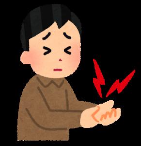 腱鞘炎ドゲルバン 手首の痛み手の痛み