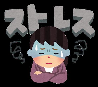 うつ病自律神経不眠めまい更年期