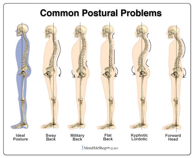 腰痛肩こり体の症状治療施術名張市整骨院アクセス518相談予約駐車場スペース別キッズ